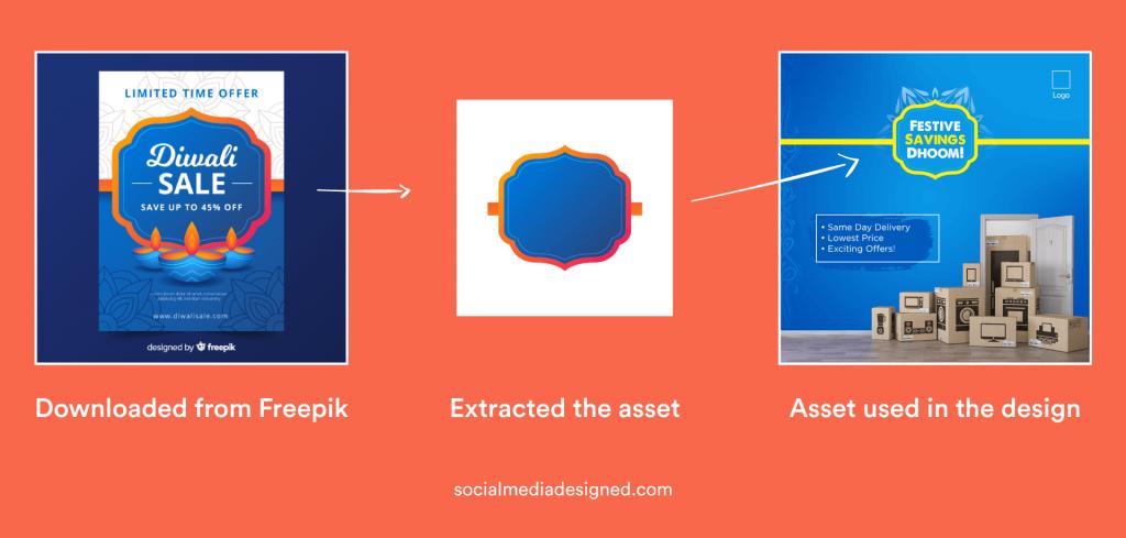 designing social media posts using visual assets